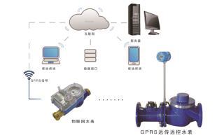 大奖游戏手机客户端管理系统BS架构